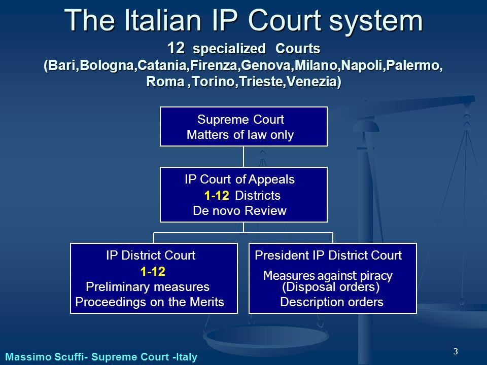 3 The Italian IP Court system 12 specialized Courts (Bari,Bologna,Catania,Firenza,Genova,Milano,Napoli,Palermo, Roma,Torino,Trieste,Venezia) IP Distri