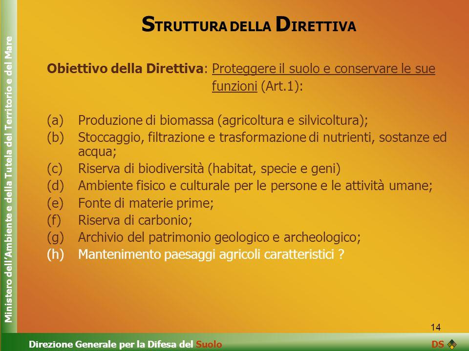 14 S TRUTTURA DELLA D IRETTIVA Obiettivo della Direttiva: Proteggere il suolo e conservare le sue funzioni (Art.1): (a)Produzione di biomassa (agricoltura e silvicoltura); (b)Stoccaggio, filtrazione e trasformazione di nutrienti, sostanze ed acqua; (c)Riserva di biodiversità (habitat, specie e geni) (d)Ambiente fisico e culturale per le persone e le attività umane; (e)Fonte di materie prime; (f)Riserva di carbonio; (g)Archivio del patrimonio geologico e archeologico; (h)Mantenimento paesaggi agricoli caratteristici .