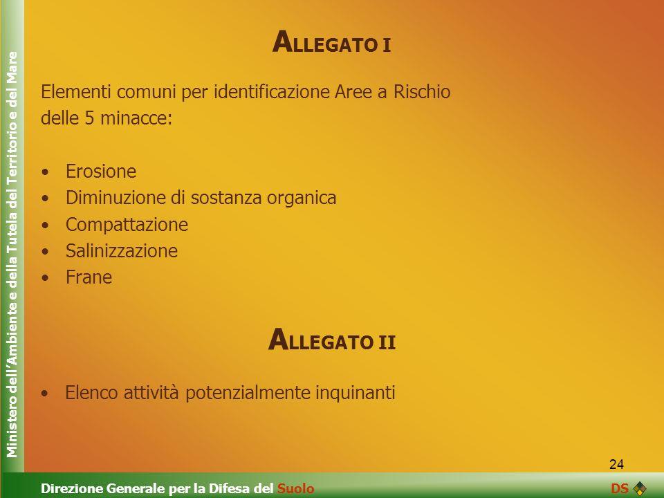 24 A LLEGATO I Elementi comuni per identificazione Aree a Rischio delle 5 minacce: Erosione Diminuzione di sostanza organica Compattazione Salinizzazi