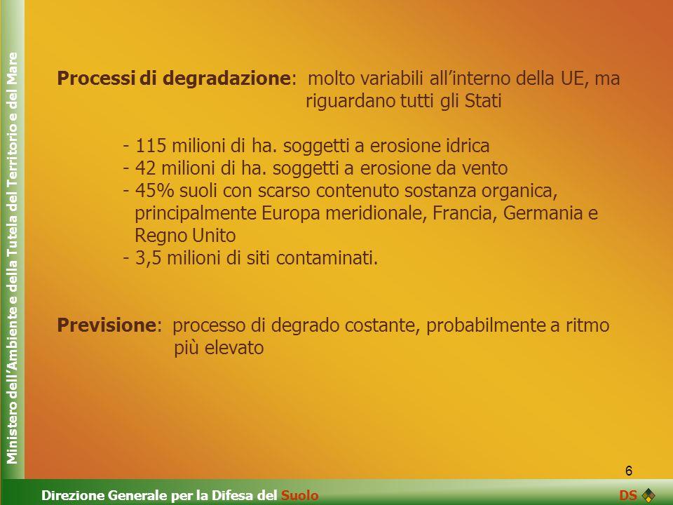 6 Processi di degradazione: molto variabili allinterno della UE, ma riguardano tutti gli Stati - 115 milioni di ha. soggetti a erosione idrica - 42 mi
