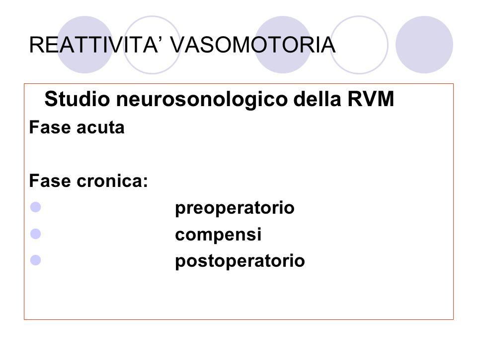 REATTIVITA VASOMOTORIA Studio neurosonologico della RVM Fase acuta Fase cronica: preoperatorio compensi postoperatorio