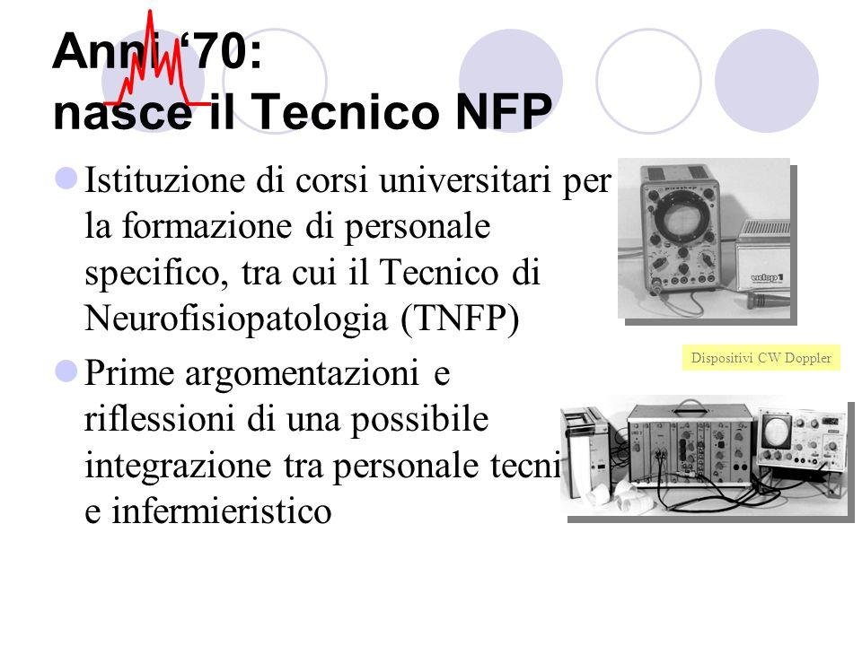 Anni 70: nasce il Tecnico NFP Istituzione di corsi universitari per la formazione di personale specifico, tra cui il Tecnico di Neurofisiopatologia (T