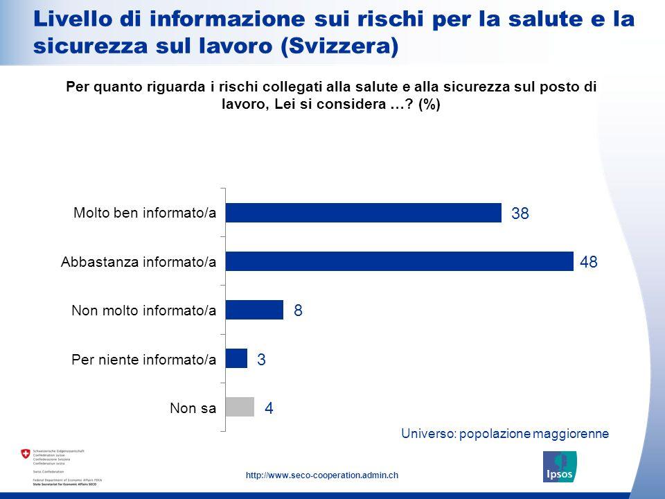 13 http://www.seco-cooperation.admin.ch Universo: popolazione maggiorenne Livello di informazione sui rischi per la salute e la sicurezza sul lavoro (