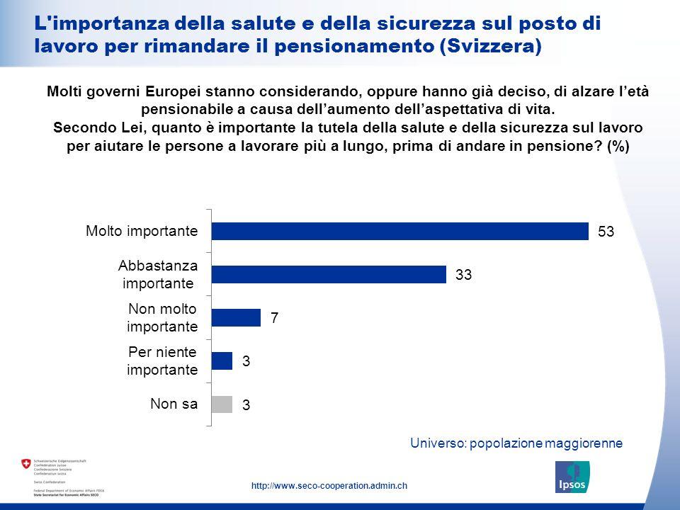 19 http://www.seco-cooperation.admin.ch Universo: popolazione maggiorenne L'importanza della salute e della sicurezza sul posto di lavoro per rimandar