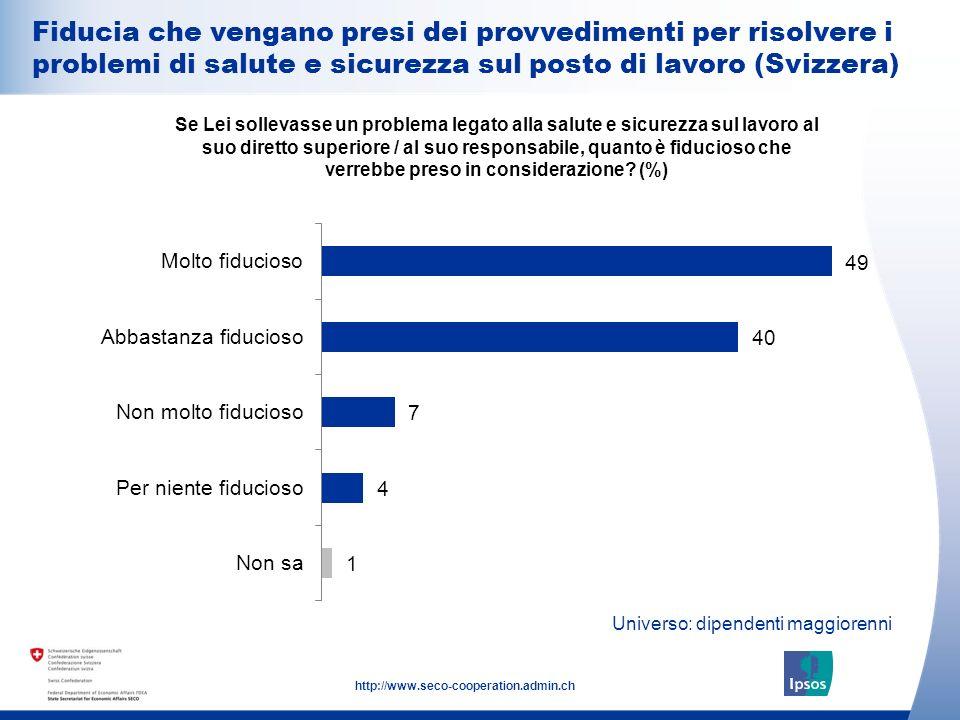 25 http://www.seco-cooperation.admin.ch Universo: dipendenti maggiorenni Fiducia che vengano presi dei provvedimenti per risolvere i problemi di salut
