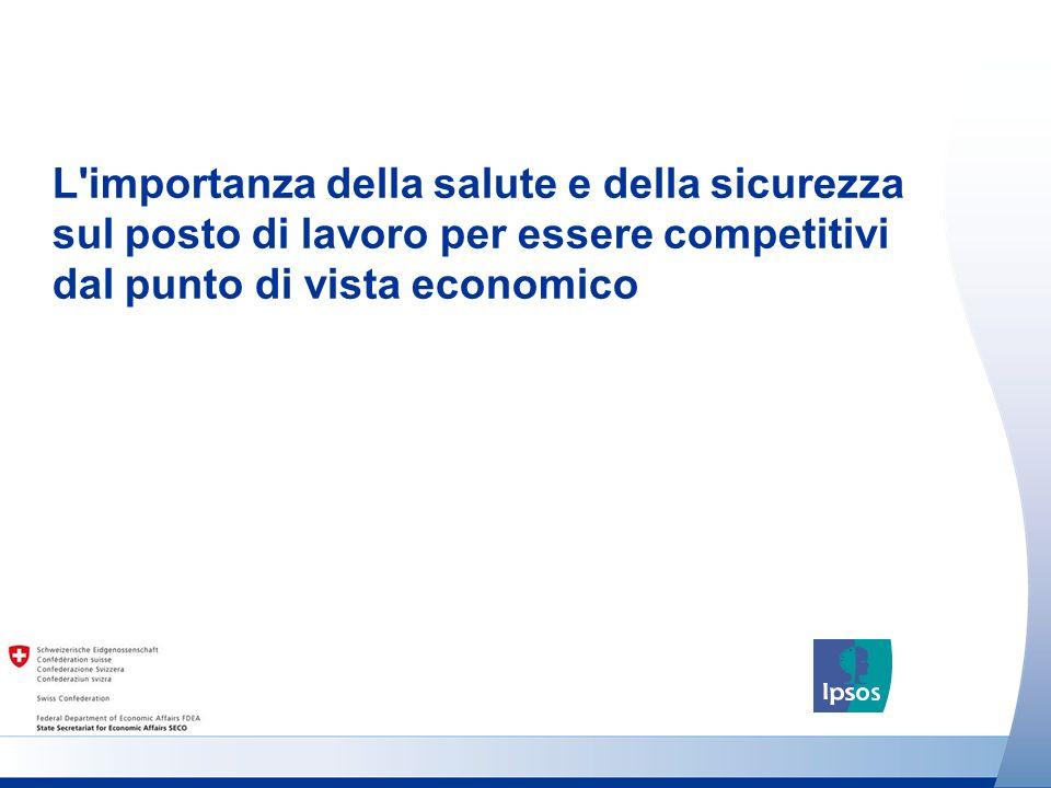L'importanza della salute e della sicurezza sul posto di lavoro per essere competitivi dal punto di vista economico