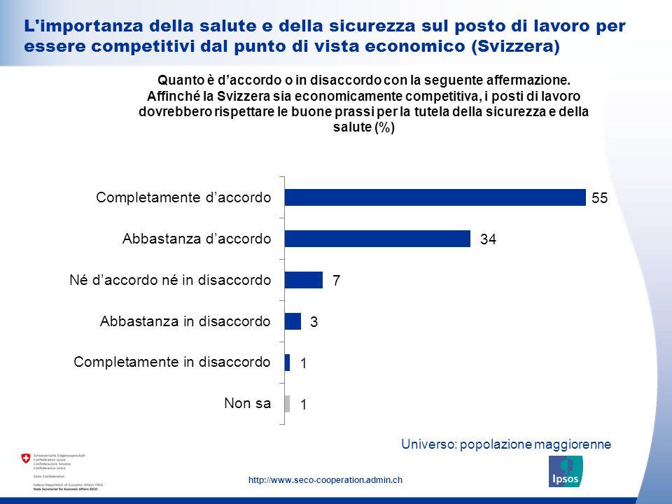 31 http://www.seco-cooperation.admin.ch L'importanza della salute e della sicurezza sul posto di lavoro per essere competitivi dal punto di vista econ