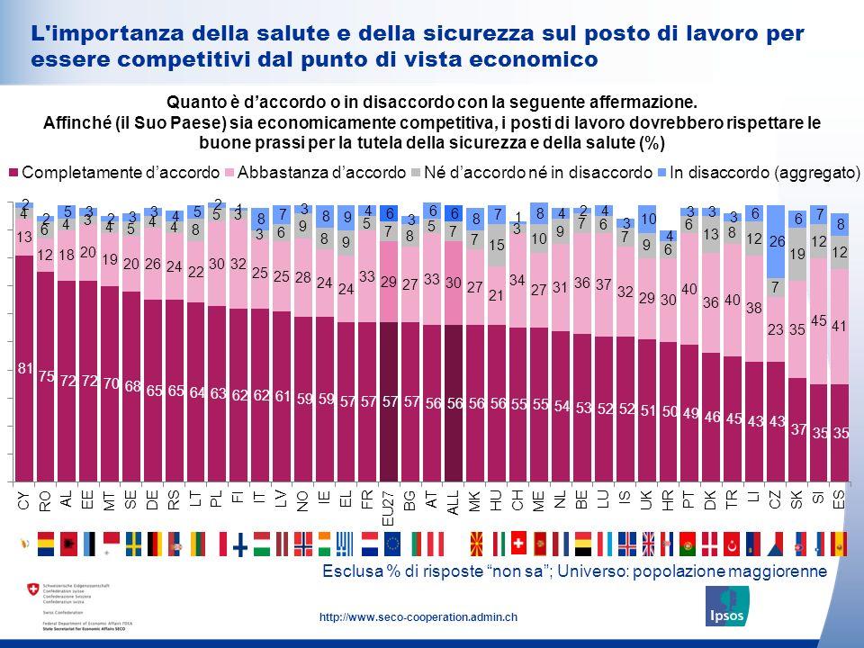 34 http://www.seco-cooperation.admin.ch L'importanza della salute e della sicurezza sul posto di lavoro per essere competitivi dal punto di vista econ