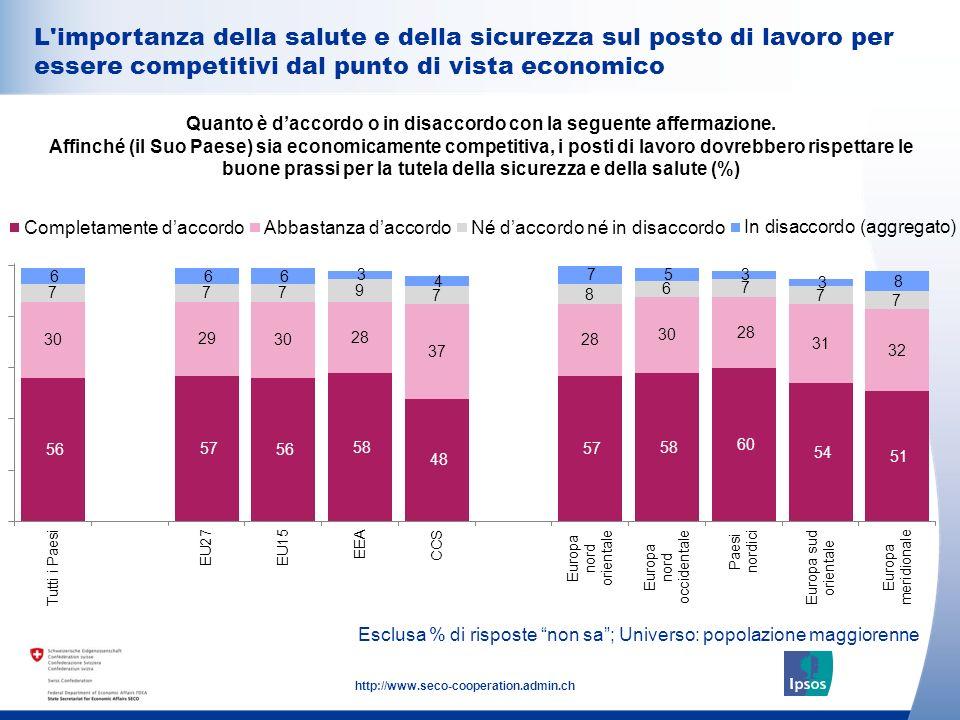 35 http://www.seco-cooperation.admin.ch L'importanza della salute e della sicurezza sul posto di lavoro per essere competitivi dal punto di vista econ