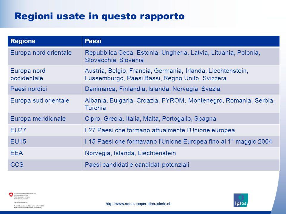 5 http://www.seco-cooperation.admin.ch Click to add text here Regioni usate in questo rapporto Note: insert graphs, tables, images here RegionePaesi E