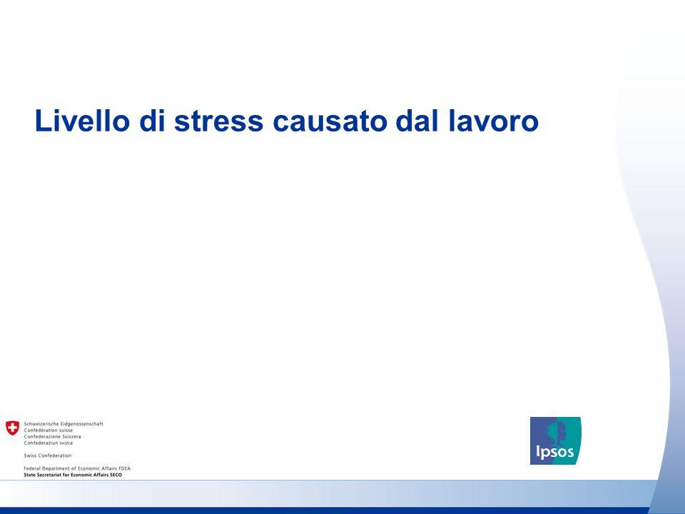 Livello di stress causato dal lavoro