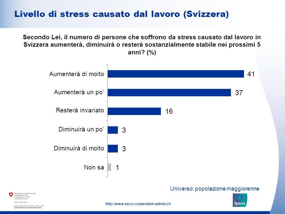 7 http://www.seco-cooperation.admin.ch Universo: popolazione maggiorenne Livello di stress causato dal lavoro (Svizzera) Secondo Lei, il numero di per