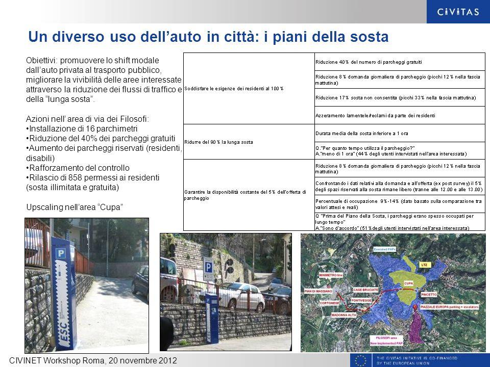 Un diverso uso dellauto in città: i piani della sosta CIVINET Workshop Roma, 20 novembre 2012 Obiettivi: promuovere lo shift modale dallauto privata a