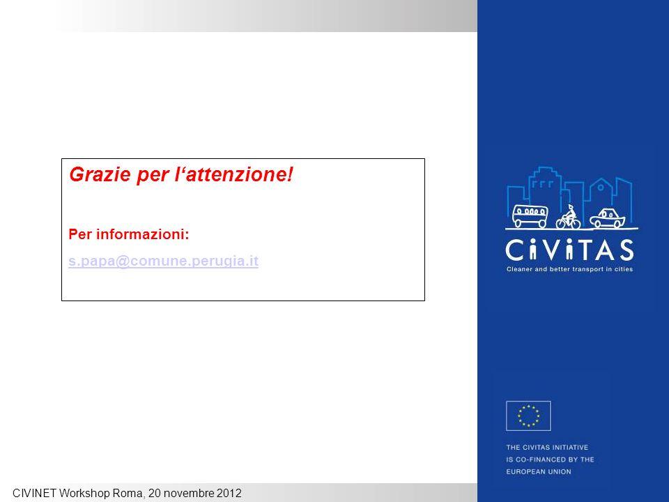 Grazie per lattenzione! Per informazioni: s.papa@comune.perugia.it CIVINET Workshop Roma, 20 novembre 2012