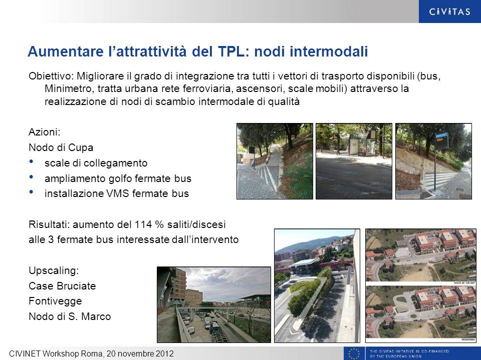 Aumentare lattrattività del TPL: nodi intermodali Obiettivo: Migliorare il grado di integrazione tra tutti i vettori di trasporto disponibili (bus, Mi