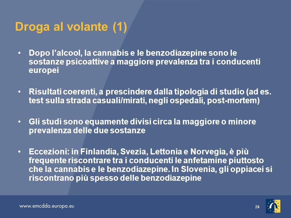 24 Droga al volante (1) Dopo lalcool, la cannabis e le benzodiazepine sono le sostanze psicoattive a maggiore prevalenza tra i conducenti europei Risultati coerenti, a prescindere dalla tipologia di studio (ad es.