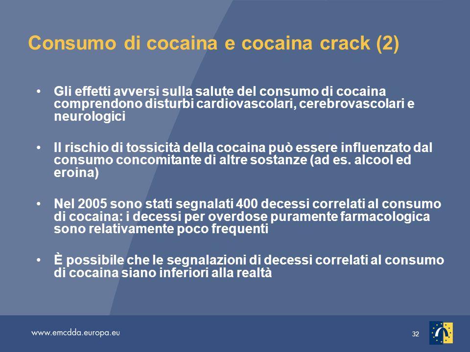 32 Consumo di cocaina e cocaina crack (2) Gli effetti avversi sulla salute del consumo di cocaina comprendono disturbi cardiovascolari, cerebrovascolari e neurologici Il rischio di tossicità della cocaina può essere influenzato dal consumo concomitante di altre sostanze (ad es.