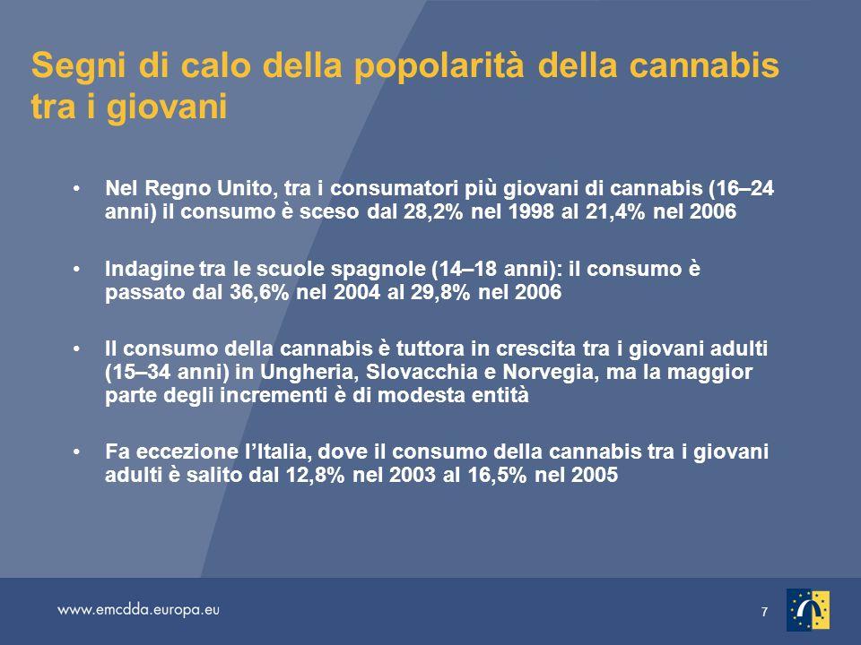 7 Segni di calo della popolarità della cannabis tra i giovani Nel Regno Unito, tra i consumatori più giovani di cannabis (16–24 anni) il consumo è sceso dal 28,2% nel 1998 al 21,4% nel 2006 Indagine tra le scuole spagnole (14–18 anni): il consumo è passato dal 36,6% nel 2004 al 29,8% nel 2006 Il consumo della cannabis è tuttora in crescita tra i giovani adulti (15–34 anni) in Ungheria, Slovacchia e Norvegia, ma la maggior parte degli incrementi è di modesta entità Fa eccezione lItalia, dove il consumo della cannabis tra i giovani adulti è salito dal 12,8% nel 2003 al 16,5% nel 2005