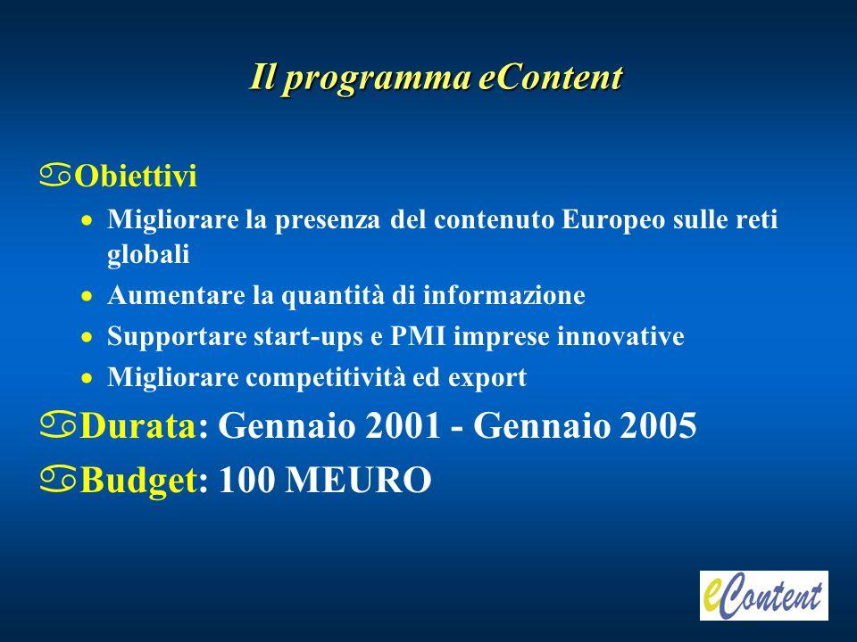 Il programma eContent aObiettivi Migliorare la presenza del contenuto Europeo sulle reti globali Aumentare la quantità di informazione Supportare start-ups e PMI imprese innovative Migliorare competitività ed export aDurata: Gennaio 2001 - Gennaio 2005 aBudget: 100 MEURO
