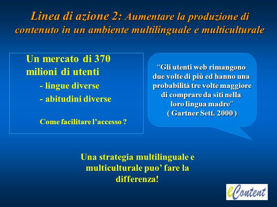 Linea di azione 2: Aumentare la produzione di contenuto in un ambiente multilinguale e multiculturale Un mercato di 370 milioni di utenti - lingue diverse - abitudini diverse Come facilitare laccesso .