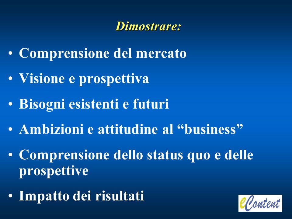 Dimostrare: Comprensione del mercato Visione e prospettiva Bisogni esistenti e futuri Ambizioni e attitudine al business Comprensione dello status quo e delle prospettive Impatto dei risultati