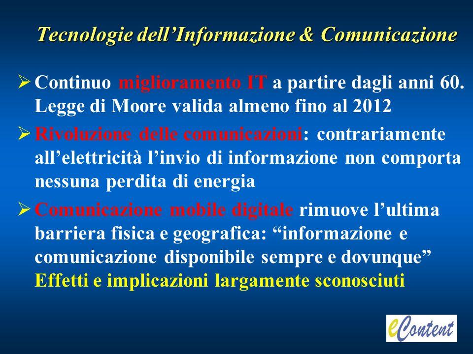 Tecnologie dellInformazione & Comunicazione Continuo miglioramento IT a partire dagli anni 60.