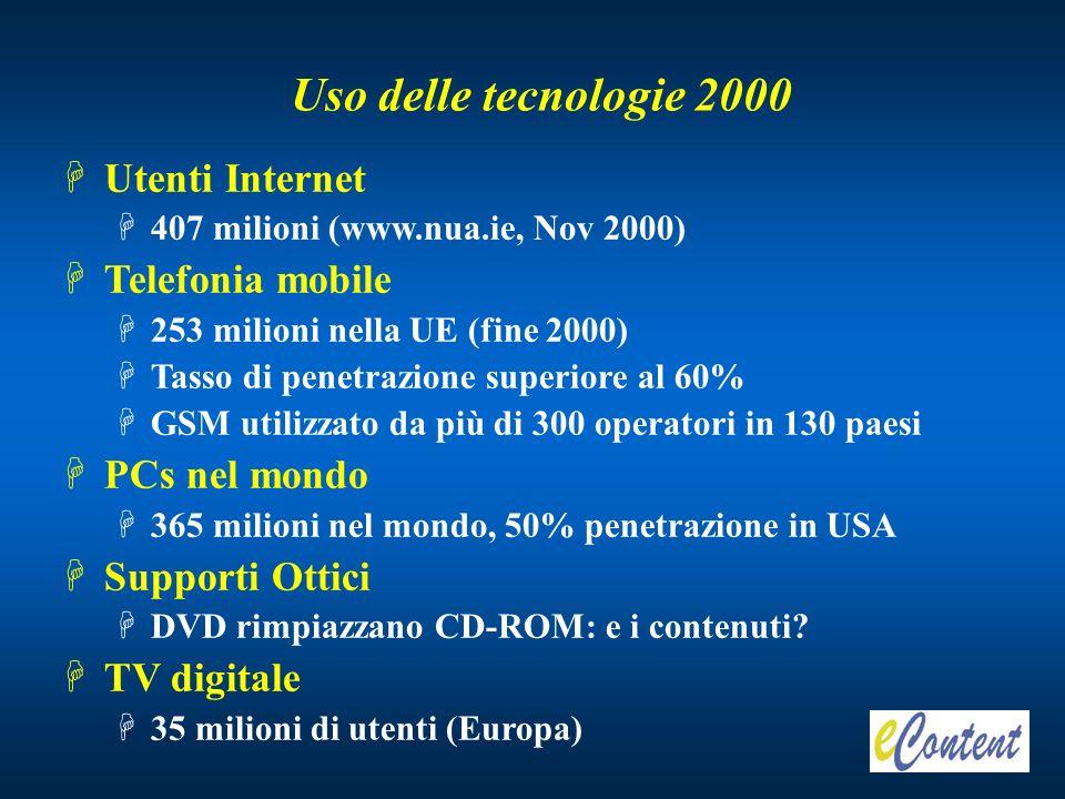 Uso delle tecnologie 2000 HUtenti Internet H407 milioni (www.nua.ie, Nov 2000) HTelefonia mobile H253 milioni nella UE (fine 2000) HTasso di penetrazione superiore al 60% HGSM utilizzato da più di 300 operatori in 130 paesi HPCs nel mondo H365 milioni nel mondo, 50% penetrazione in USA HSupporti Ottici HDVD rimpiazzano CD-ROM: e i contenuti.