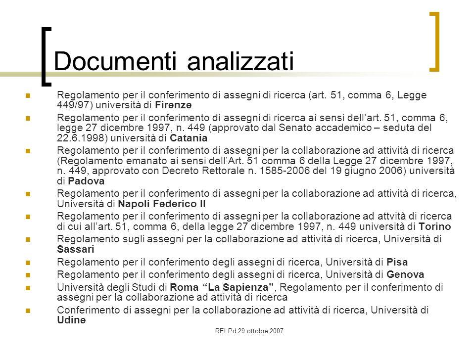 REI Pd 29 ottobre 2007 Documenti analizzati Regolamento per il conferimento di assegni di ricerca (art.
