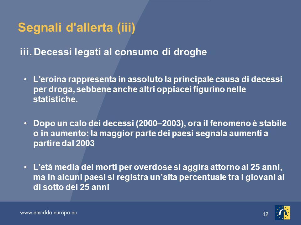 12 Segnali d allerta (iii) iii.