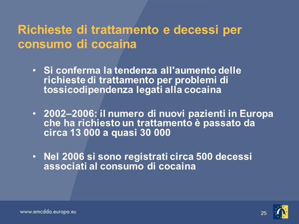 25 Richieste di trattamento e decessi per consumo di cocaina Si conferma la tendenza all aumento delle richieste di trattamento per problemi di tossicodipendenza legati alla cocaina 2002–2006: il numero di nuovi pazienti in Europa che ha richiesto un trattamento è passato da circa 13 000 a quasi 30 000 Nel 2006 si sono registrati circa 500 decessi associati al consumo di cocaina