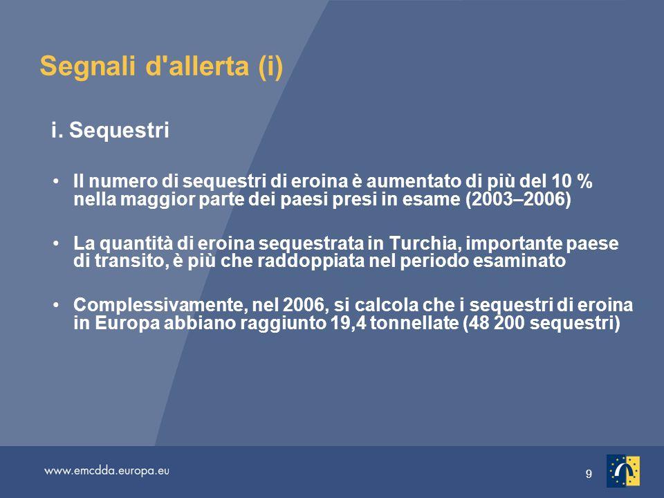 10 Segnali d allerta (ii) ii.