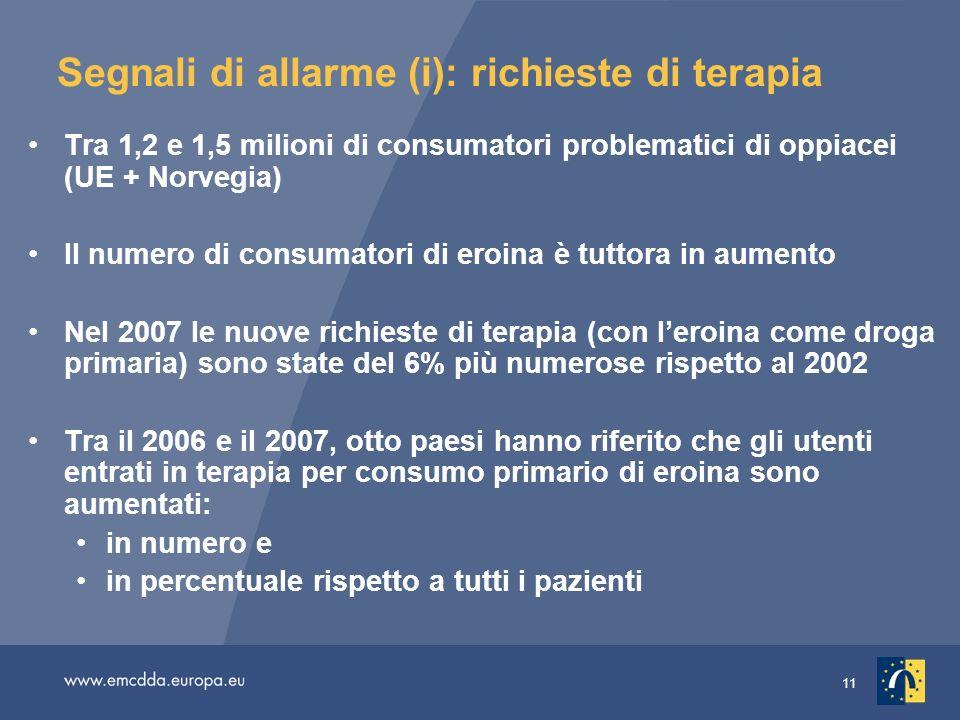 11 Segnali di allarme (i): richieste di terapia Tra 1,2 e 1,5 milioni di consumatori problematici di oppiacei (UE + Norvegia) Il numero di consumatori
