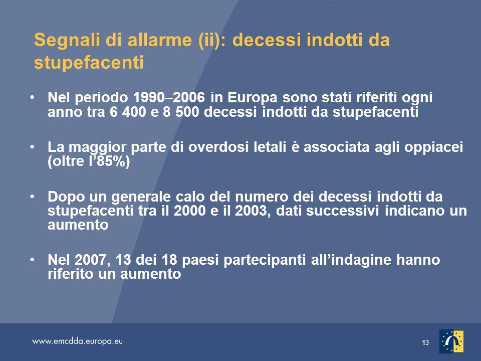 13 Segnali di allarme (ii): decessi indotti da stupefacenti Nel periodo 1990–2006 in Europa sono stati riferiti ogni anno tra 6 400 e 8 500 decessi in
