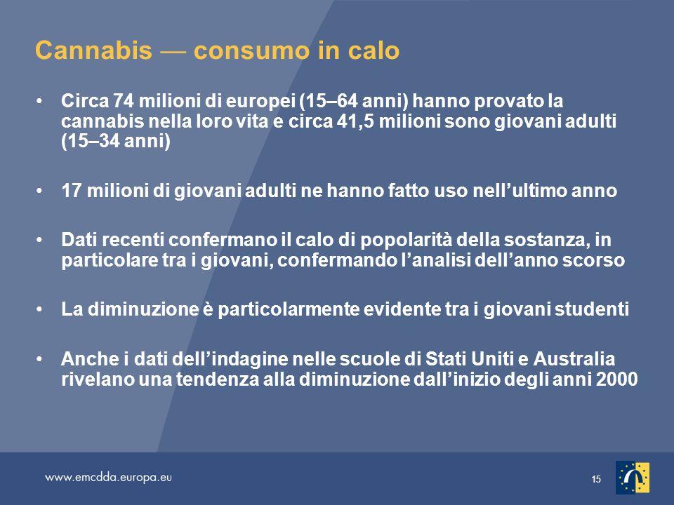 15 Cannabis consumo in calo Circa 74 milioni di europei (15–64 anni) hanno provato la cannabis nella loro vita e circa 41,5 milioni sono giovani adult