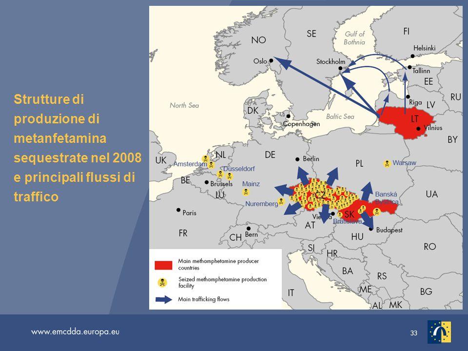 33 Strutture di produzione di metanfetamina sequestrate nel 2008 e principali flussi di traffico