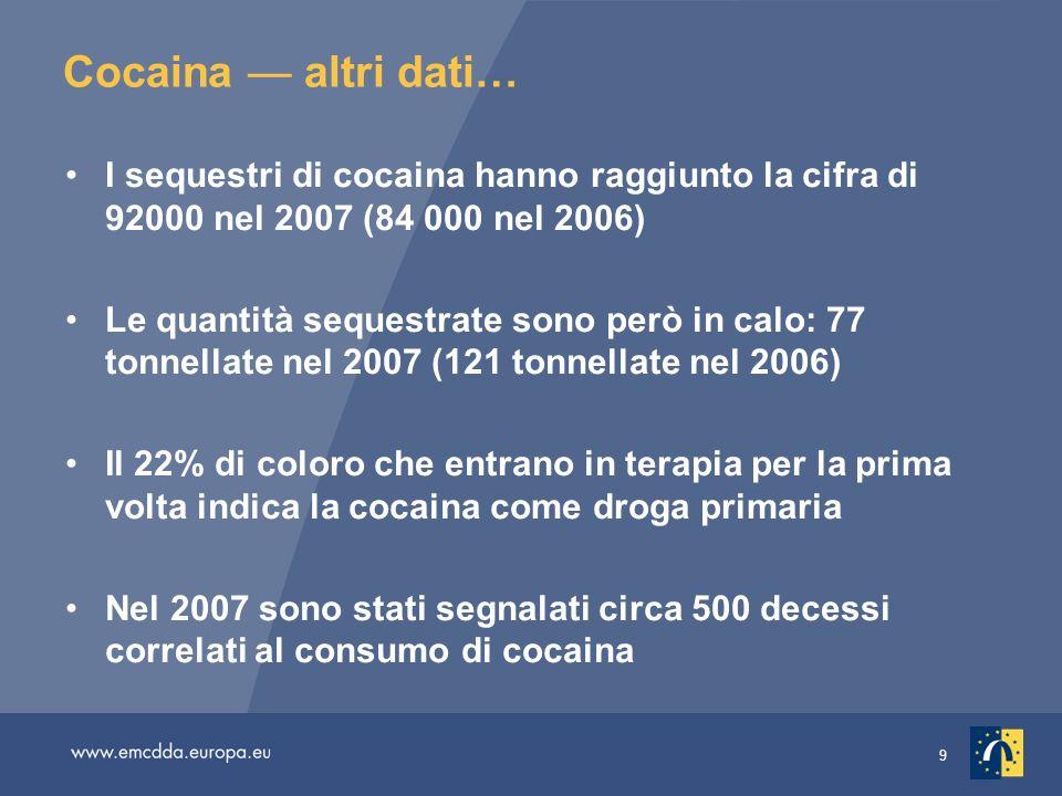9 Cocaina altri dati… I sequestri di cocaina hanno raggiunto la cifra di 92000 nel 2007 (84 000 nel 2006) Le quantità sequestrate sono però in calo: 7
