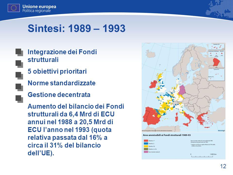 12 Sintesi: 1989 – 1993 Integrazione dei Fondi strutturali 5 obiettivi prioritari Norme standardizzate Gestione decentrata Aumento del bilancio dei Fo