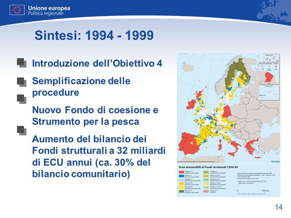 14 Sintesi: 1994 - 1999 Introduzione dellObiettivo 4 Semplificazione delle procedure Nuovo Fondo di coesione e Strumento per la pesca Aumento del bila