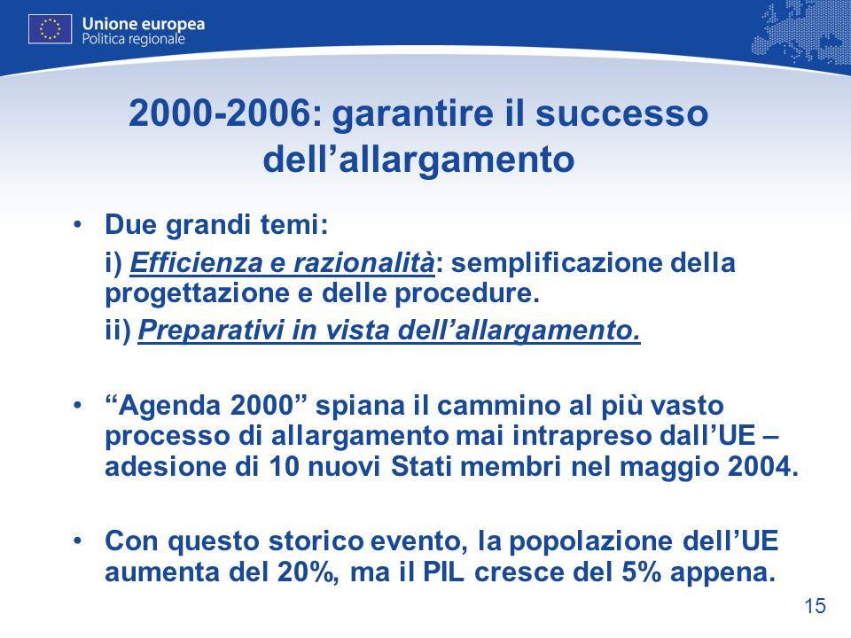 15 2000-2006: garantire il successo dellallargamento Due grandi temi: i) Efficienza e razionalità: semplificazione della progettazione e delle procedu