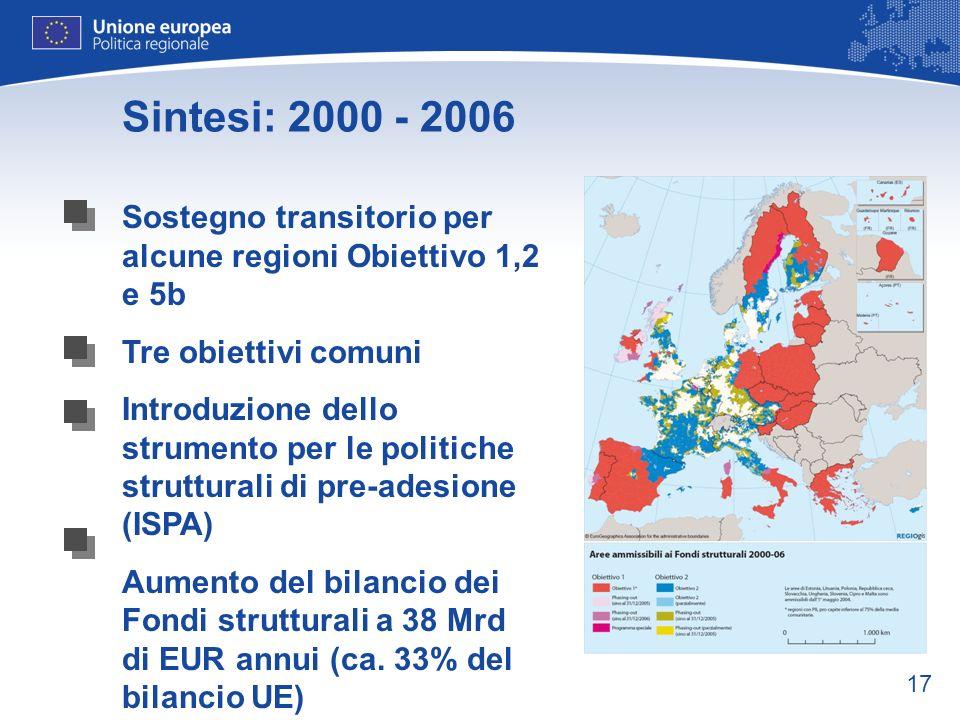 17 Sintesi: 2000 - 2006 Sostegno transitorio per alcune regioni Obiettivo 1,2 e 5b Tre obiettivi comuni Introduzione dello strumento per le politiche