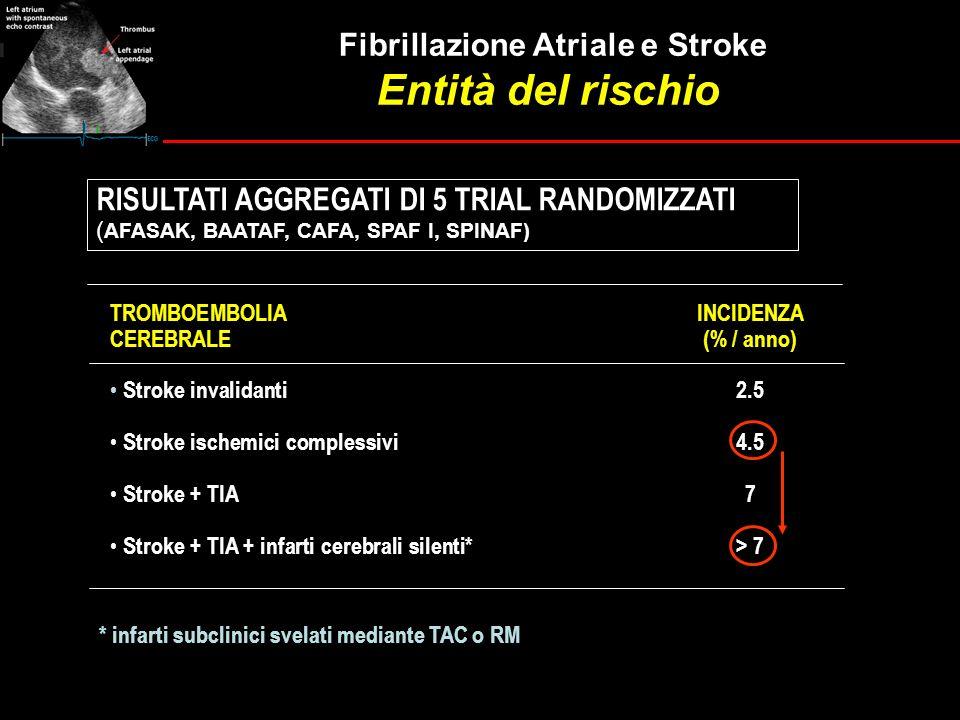 RISULTATI AGGREGATI DI 5 TRIAL RANDOMIZZATI ( AFASAK, BAATAF, CAFA, SPAF I, SPINAF) TROMBOEMBOLIAINCIDENZA CEREBRALE(% / anno) Stroke invalidanti2.5 S