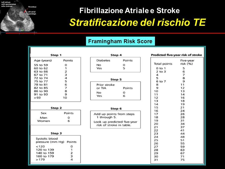 Framingham Risk Score Fibrillazione Atriale e Stroke Stratificazione del rischio TE