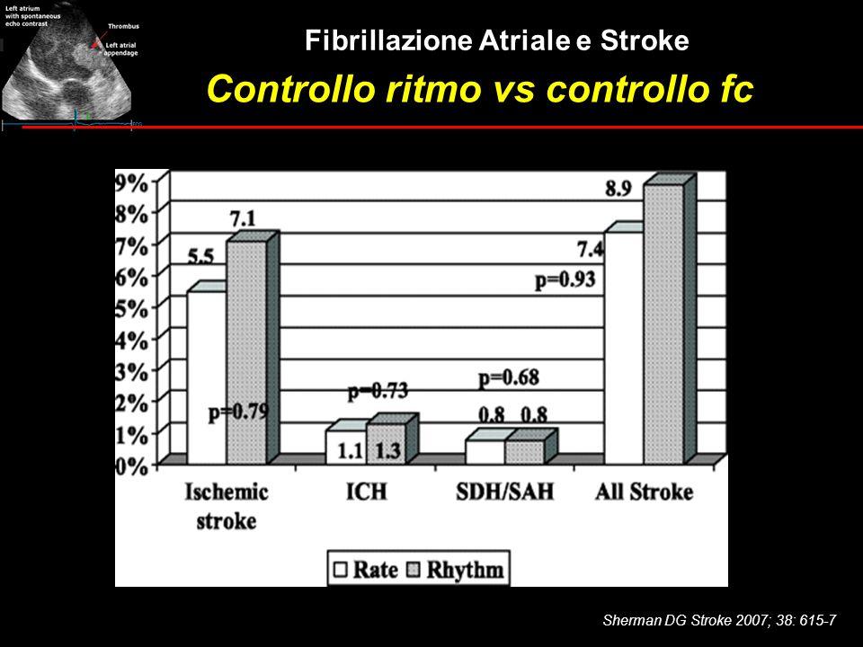 Sherman DG Stroke 2007; 38: 615-7 Fibrillazione Atriale e Stroke Controllo ritmo vs controllo fc