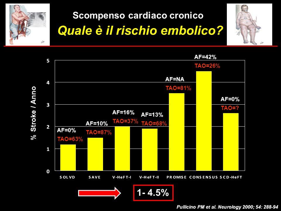 Scompenso cardiaco cronico Quale è il rischio embolico? % Stroke / Anno AF=0% TAO=63% AF=10% TAO=87% AF=16% TAO=37% AF=13% TAO=68% AF=NA TAO=81% AF=42