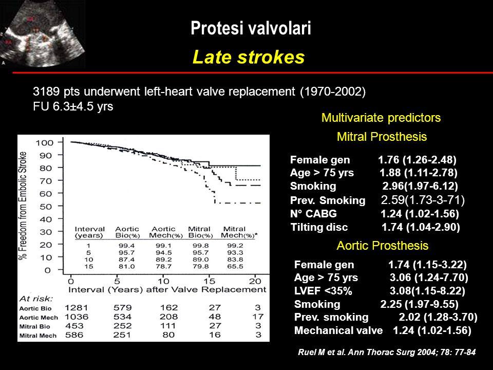 Ruel M et al. Ann Thorac Surg 2004; 78: 77-84 Protesi valvolari Late strokes 3189 pts underwent left-heart valve replacement (1970-2002) FU 6.3±4.5 yr