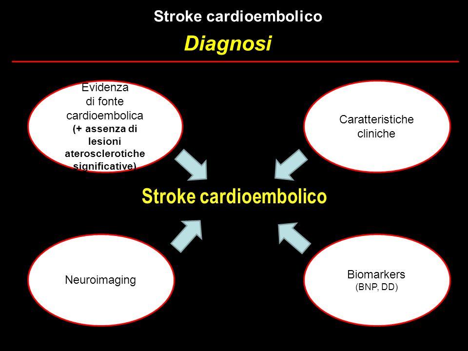 Stroke cardioembolico Diagnosi Evidenza di fonte cardioembolica (+ assenza di lesioni aterosclerotiche significative) Neuroimaging Biomarkers (BNP, DD