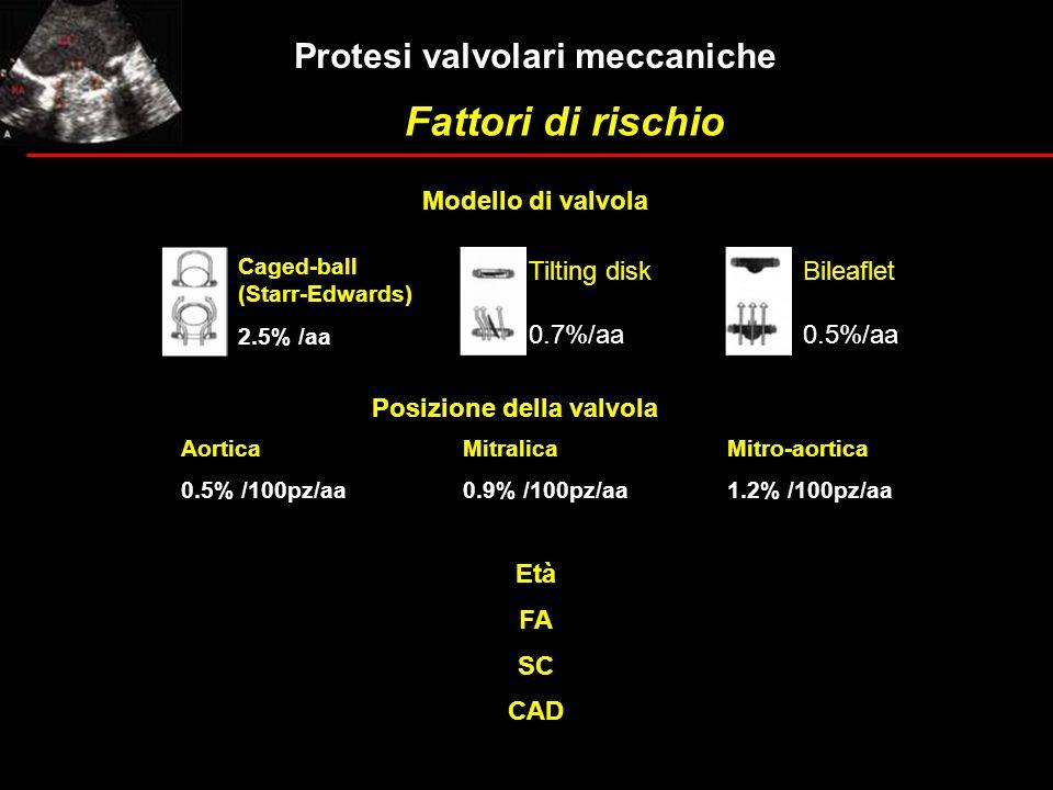 Protesi valvolari meccaniche Fattori di rischio Modello di valvola Caged-ball (Starr-Edwards) 2.5% /aa Tilting disk 0.7%/aa Bileaflet 0.5%/aa Posizion