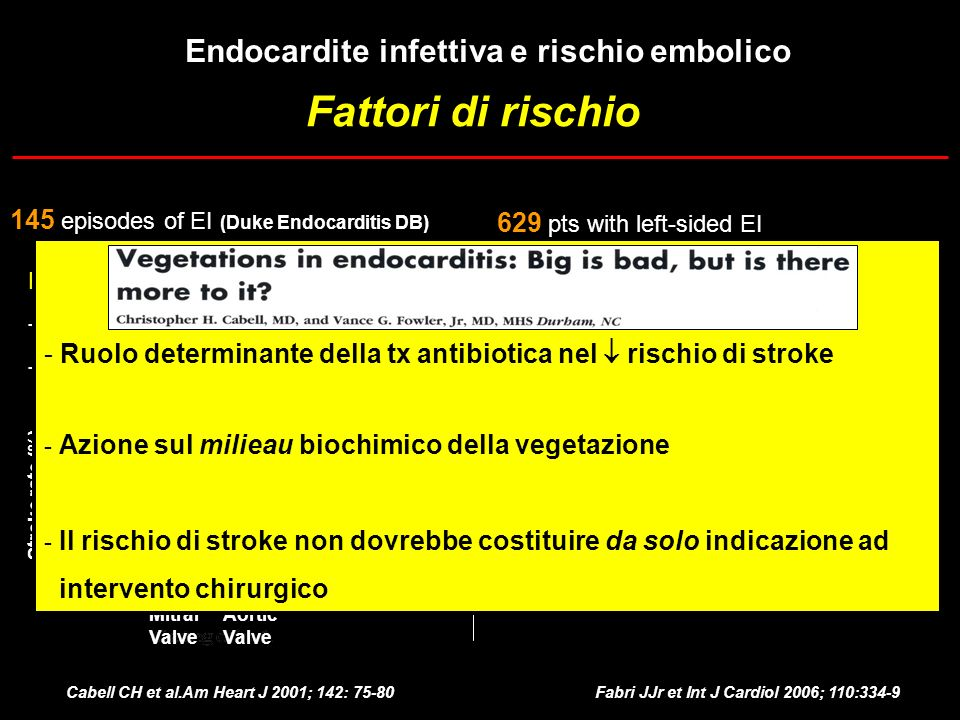 Cabell CH et al.Am Heart J 2001; 142: 75-80 Fattori di rischio % Predictors of stroke: -Mitral valve infection (OR 1.74) -Veg. Lenght > 7 mm (OR 1.24)