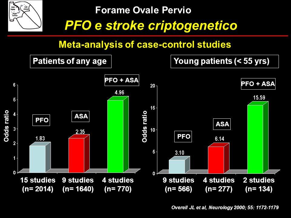 Meta-analysis of case-control studies PFO ASA PFO + ASA Patients of any age 15 studies (n= 2014) 9 studies (n= 1640) 4 studies (n= 770) 9 studies (n=