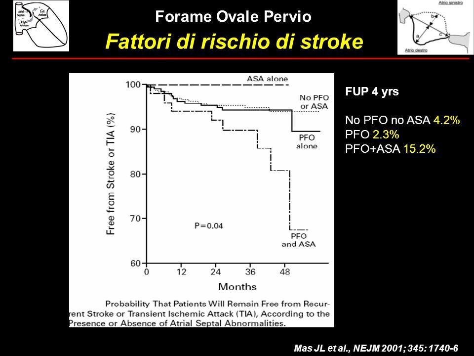 FUP 4 yrs No PFO no ASA 4.2% PFO 2.3% PFO+ASA 15.2% Mas JL et al., NEJM 2001; 345: 1740-6 Fattori di rischio di stroke Forame Ovale Pervio